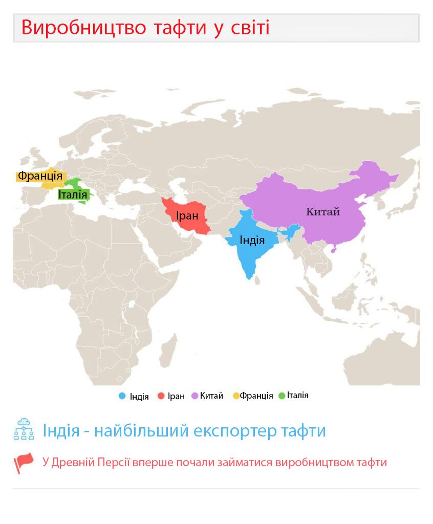 виробництво тафти у світі